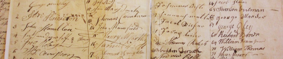 Barree Township, Bedford County, Tax Assessments, 1774